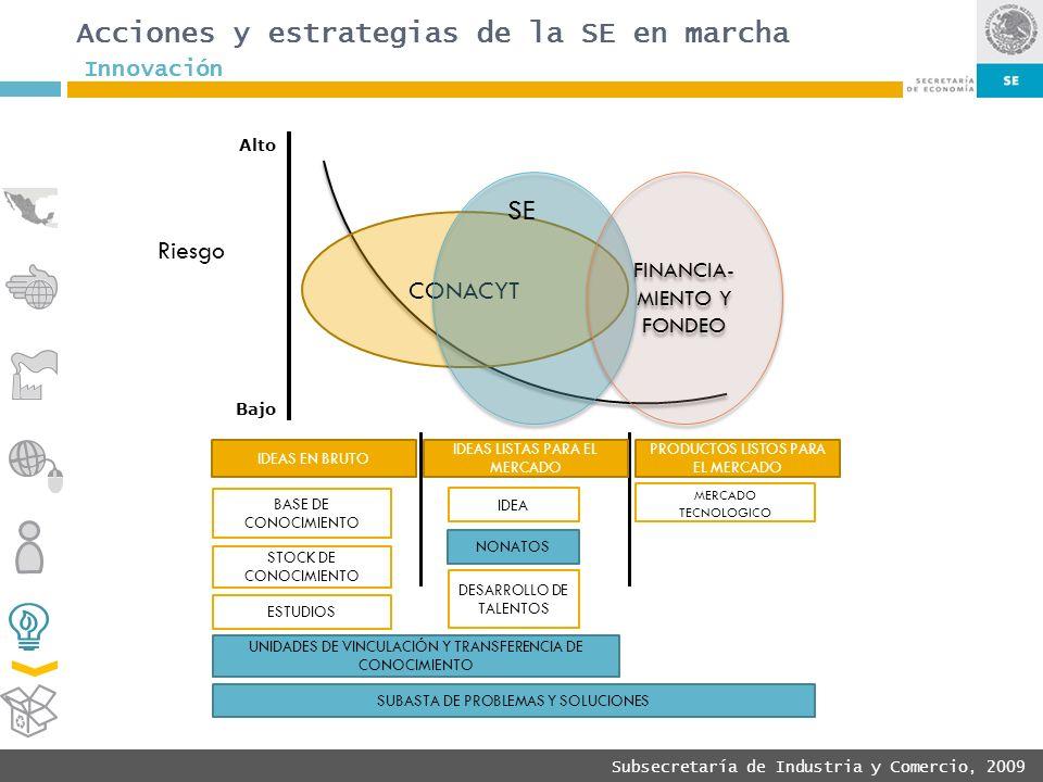 Acciones y estrategias de la SE en marcha