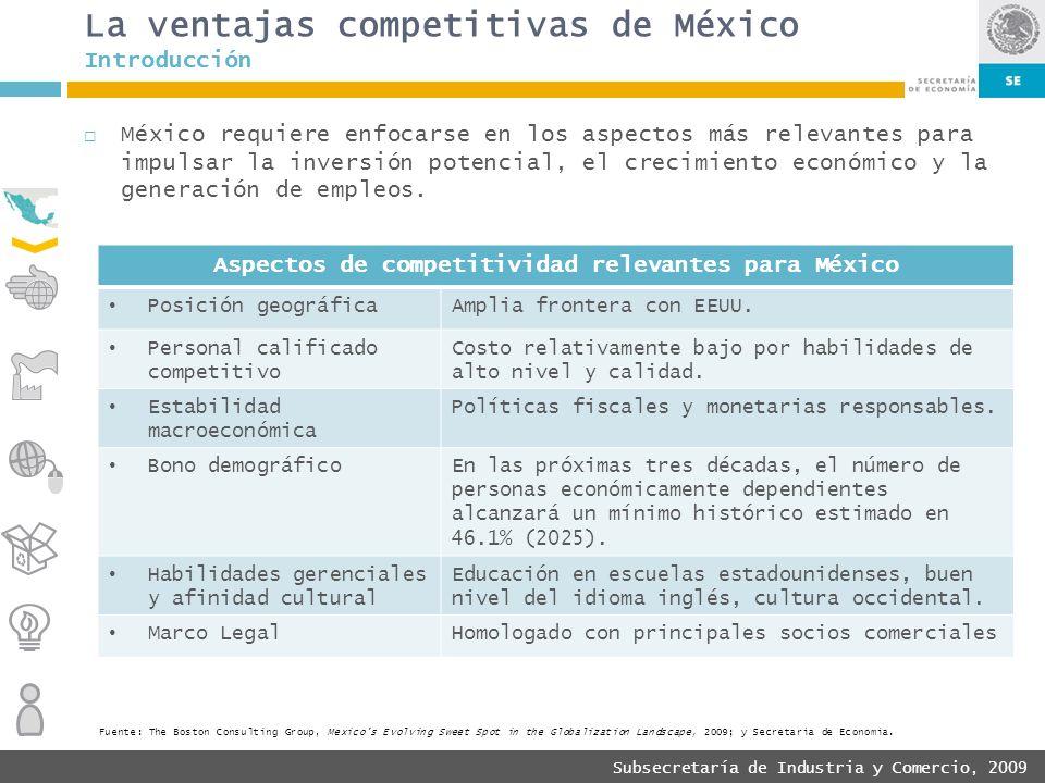 La ventajas competitivas de México