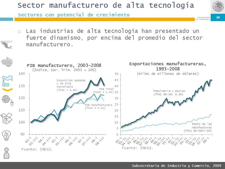 Sector manufacturero de alta tecnología