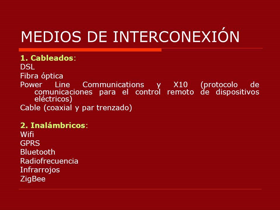 MEDIOS DE INTERCONEXIÓN