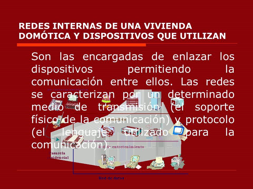 REDES INTERNAS DE UNA VIVIENDA DOMÓTICA Y DISPOSITIVOS QUE UTILIZAN