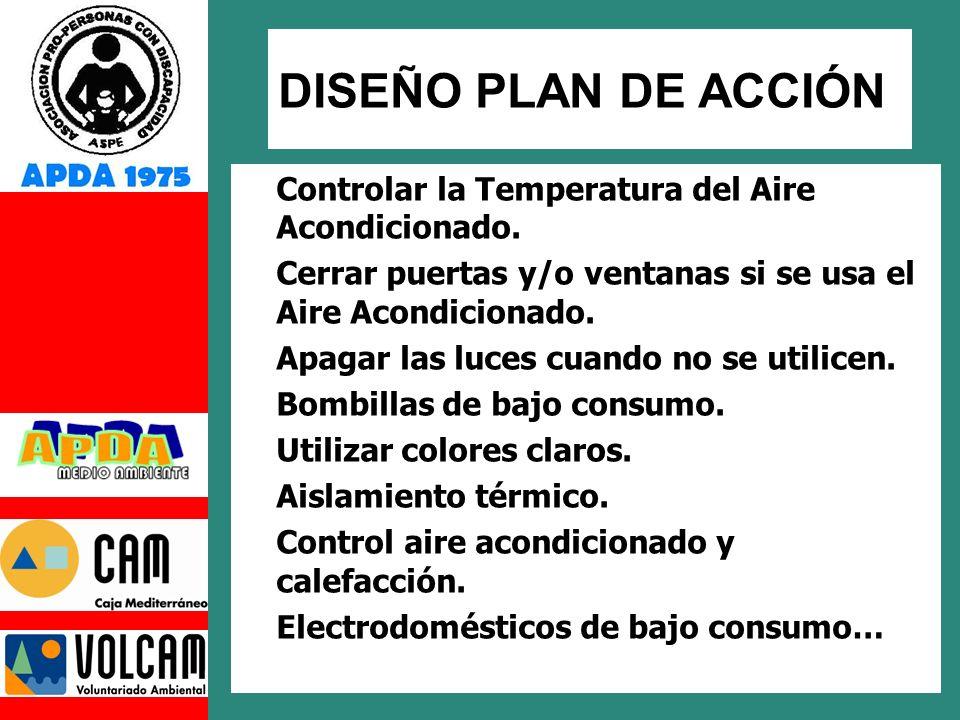 DISEÑO PLAN DE ACCIÓN Controlar la Temperatura del Aire Acondicionado.
