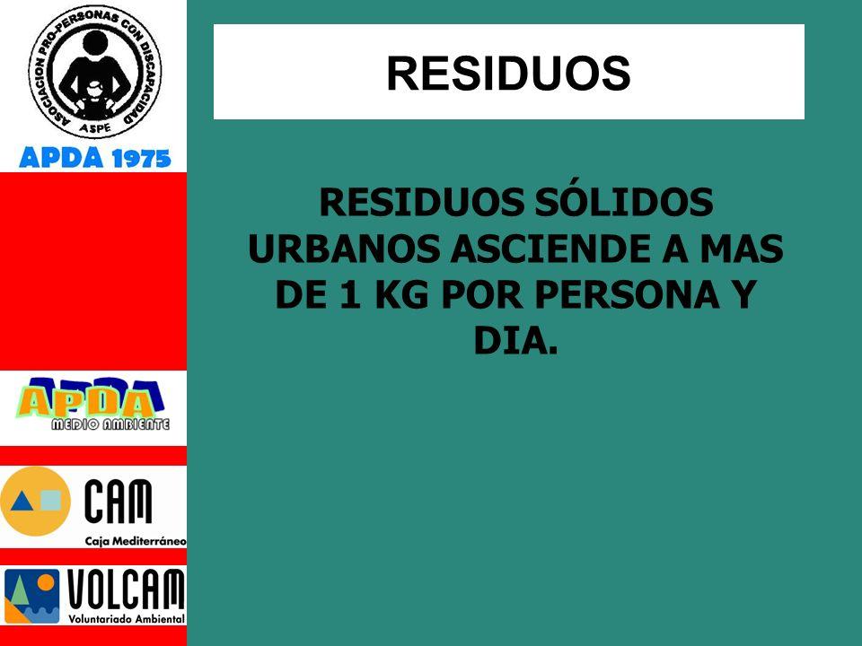 RESIDUOS SÓLIDOS URBANOS ASCIENDE A MAS DE 1 KG POR PERSONA Y DIA.