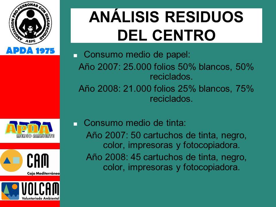 ANÁLISIS RESIDUOS DEL CENTRO