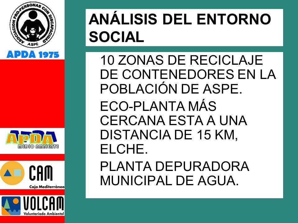 ANÁLISIS DEL ENTORNO SOCIAL