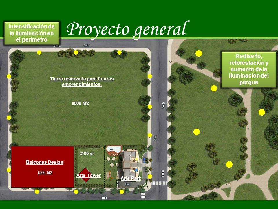 Proyecto general Intensificación de la iluminación en el perímetro