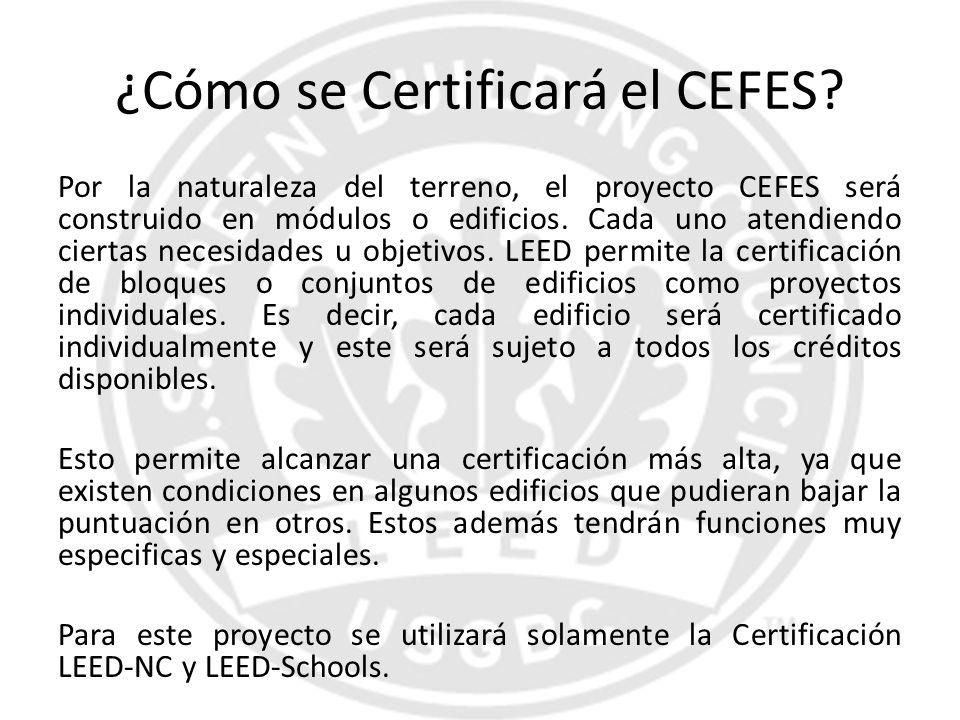 ¿Cómo se Certificará el CEFES