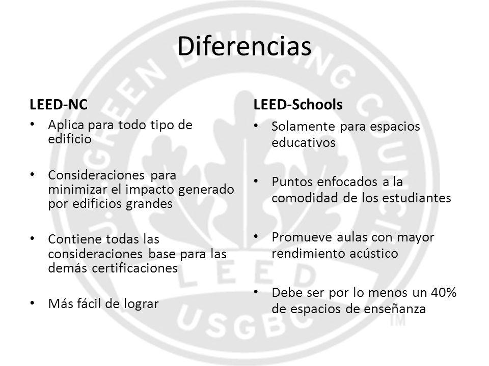 Diferencias LEED-NC LEED-Schools Aplica para todo tipo de edificio