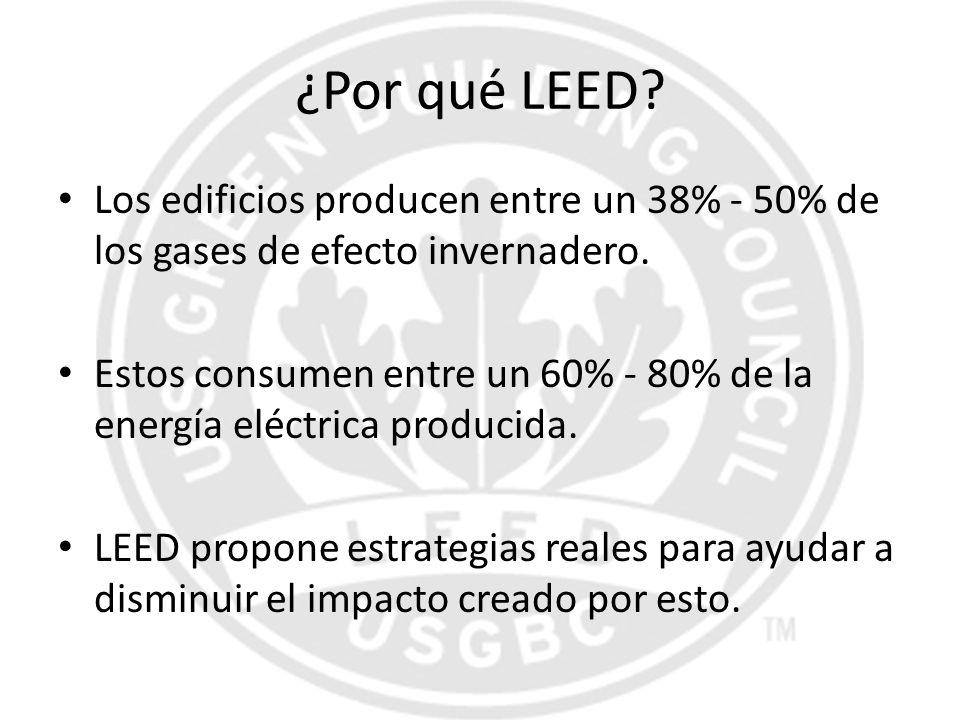 ¿Por qué LEED Los edificios producen entre un 38% - 50% de los gases de efecto invernadero.