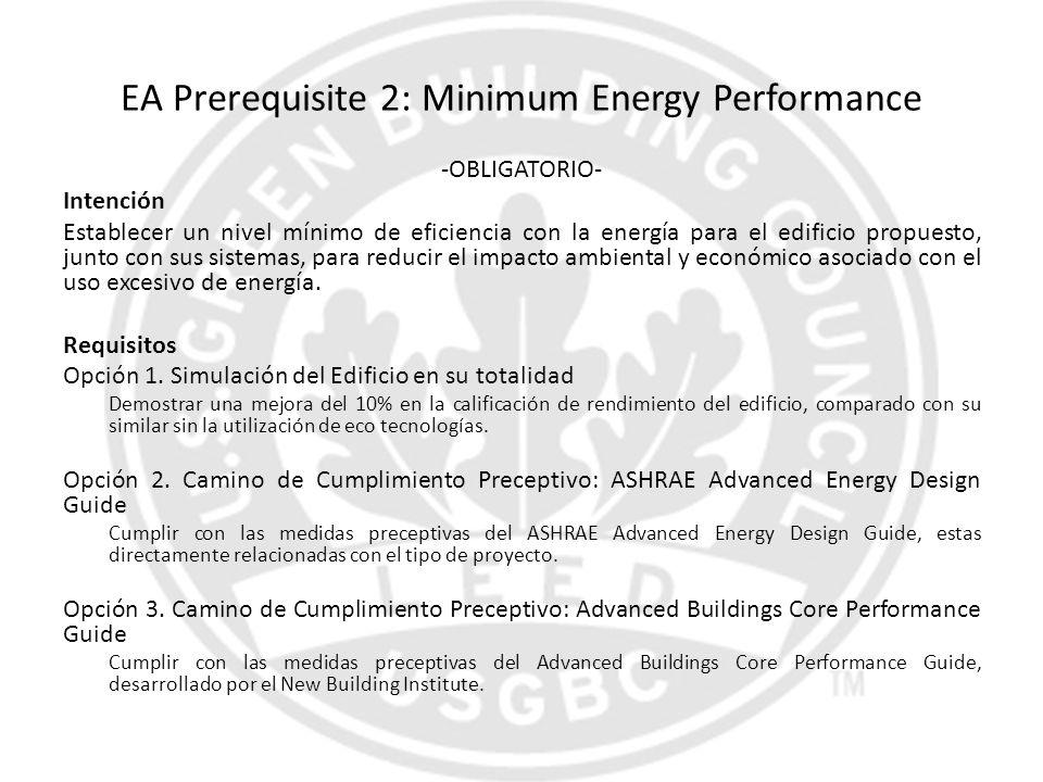 EA Prerequisite 2: Minimum Energy Performance