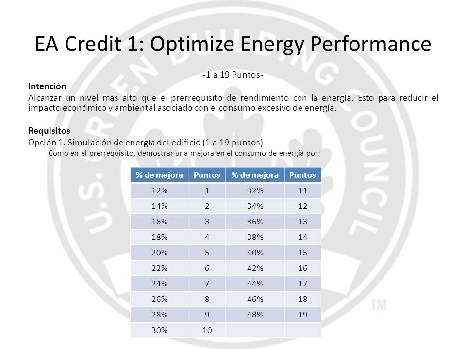 EA Credit 1: Optimize Energy Performance