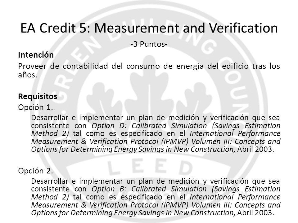 EA Credit 5: Measurement and Verification