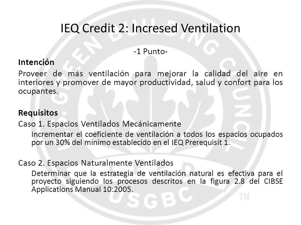 IEQ Credit 2: Incresed Ventilation