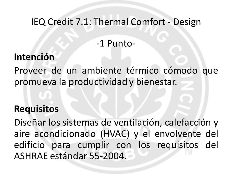 IEQ Credit 7.1: Thermal Comfort - Design