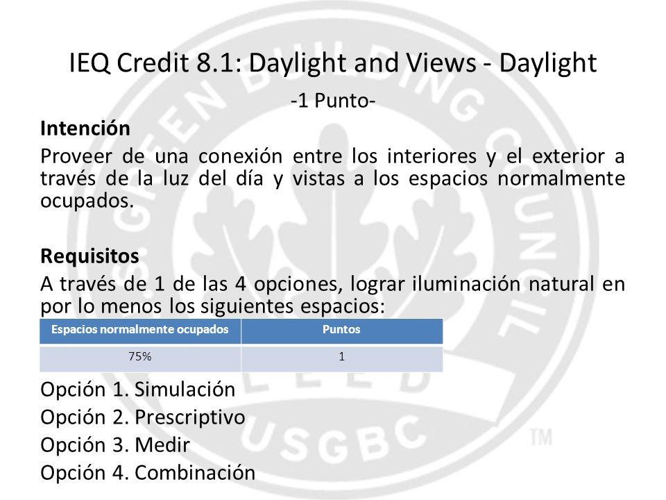 IEQ Credit 8.1: Daylight and Views - Daylight