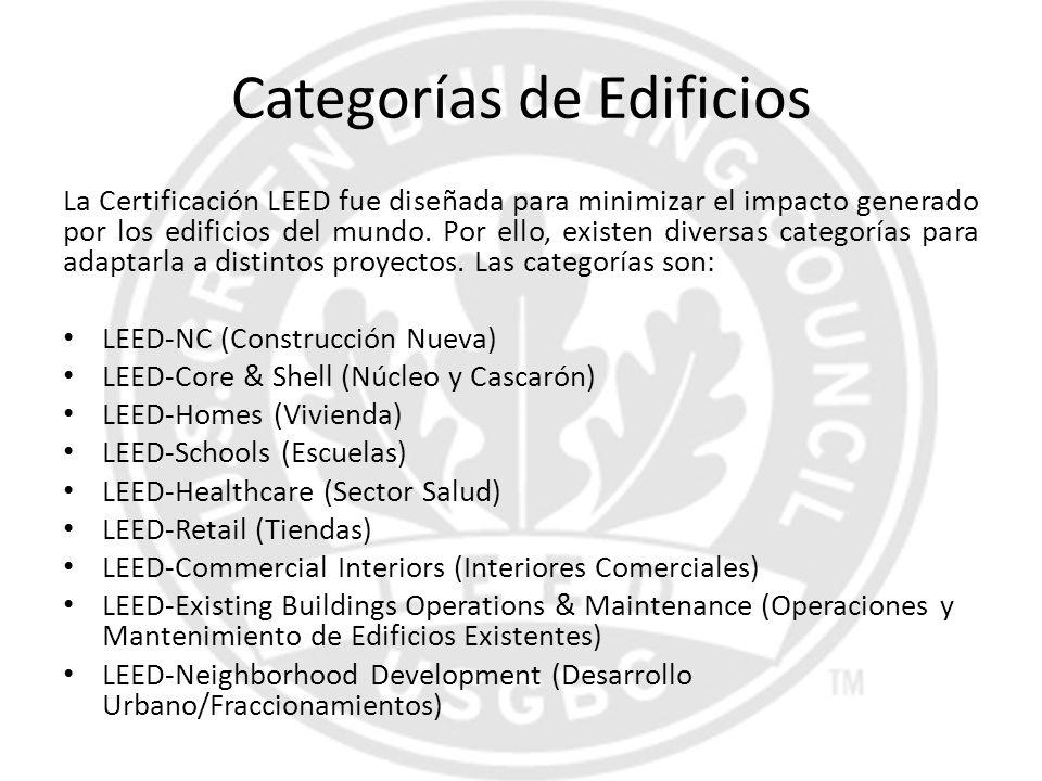 Categorías de Edificios