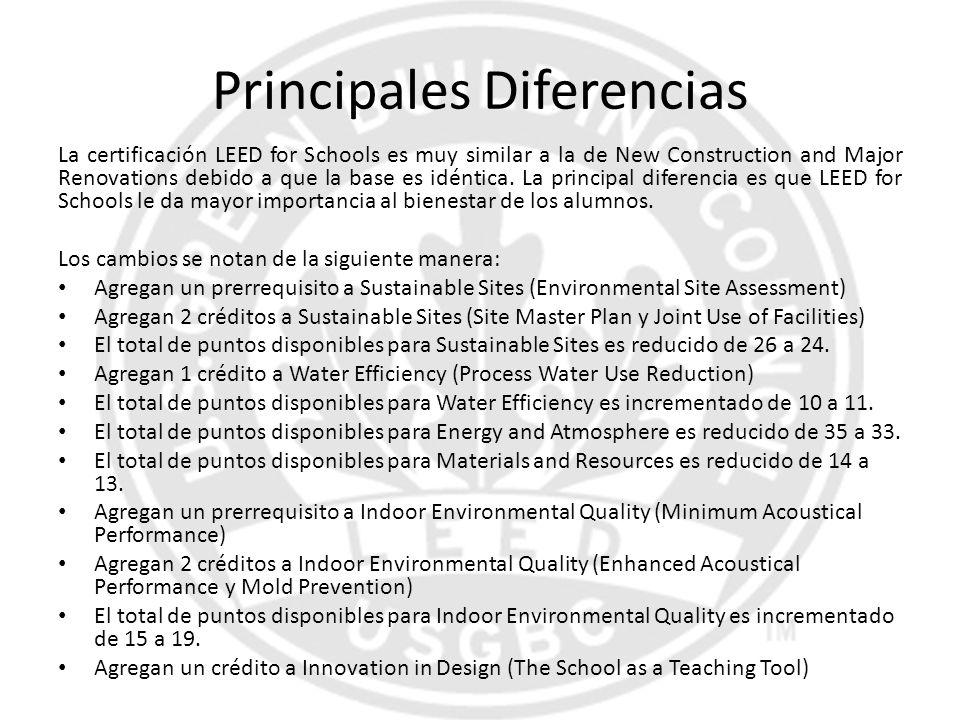 Principales Diferencias