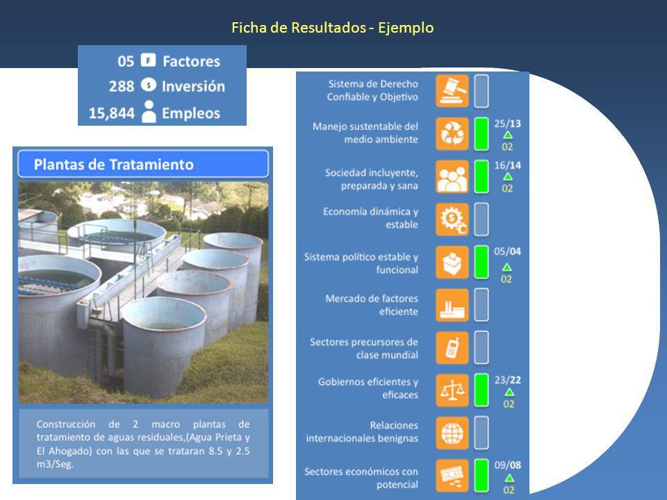 Ficha de Resultados - Ejemplo