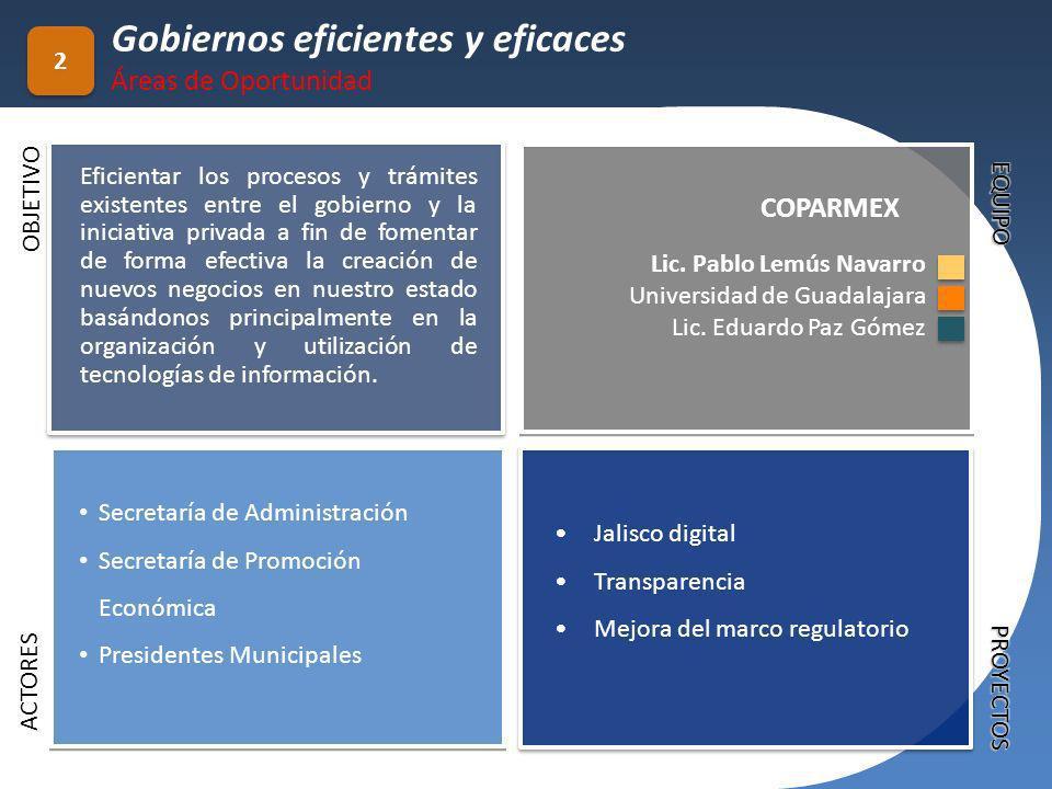 Gobiernos eficientes y eficaces