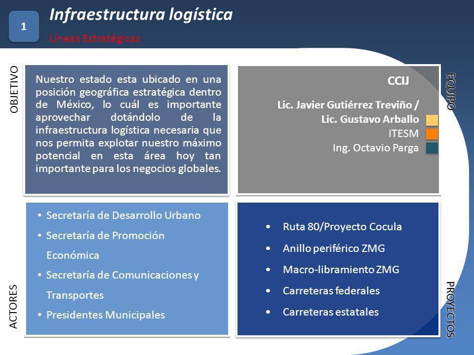 Infraestructura logística