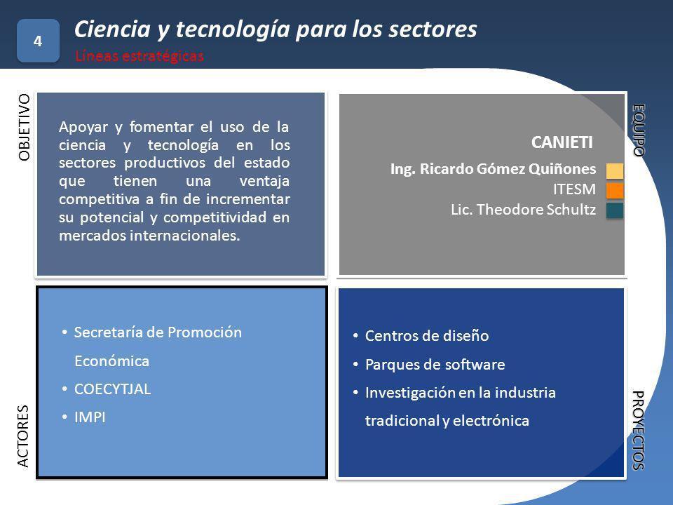 Ciencia y tecnología para los sectores
