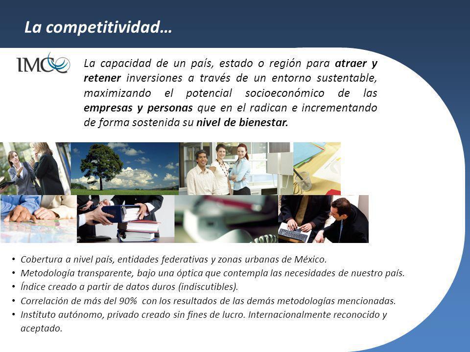 La competitividad…