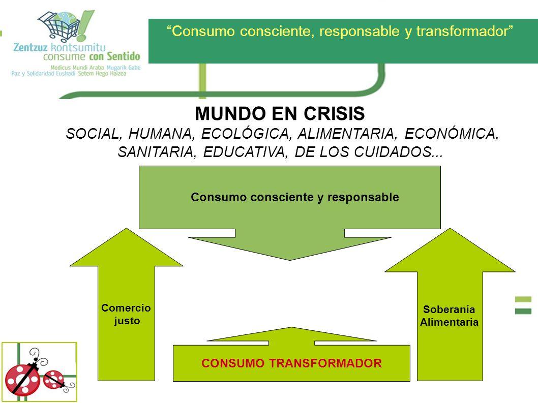 Consumo consciente y responsable CONSUMO TRANSFORMADOR