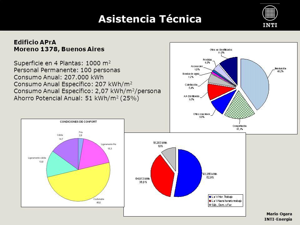 Asistencia Técnica Edificio APrA Moreno 1378, Buenos Aires