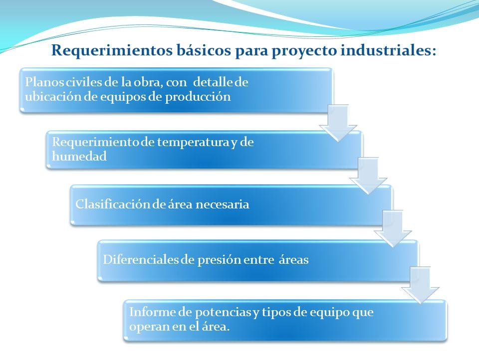 Requerimientos básicos para proyecto industriales: