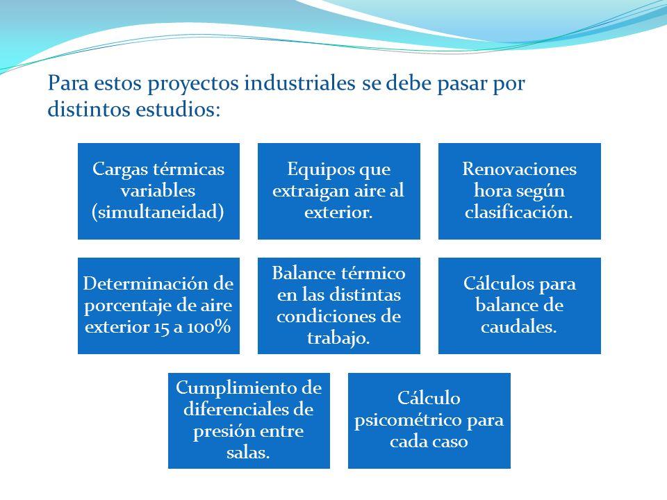 Para estos proyectos industriales se debe pasar por distintos estudios: