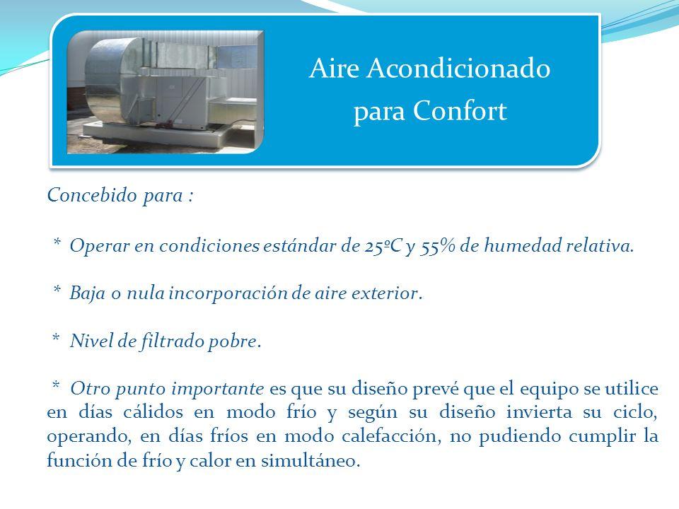 Aire Acondicionado para Confort Concebido para :