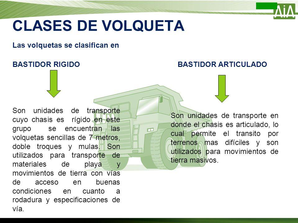 CLASES DE VOLQUETA Las volquetas se clasifican en BASTIDOR RIGIDO