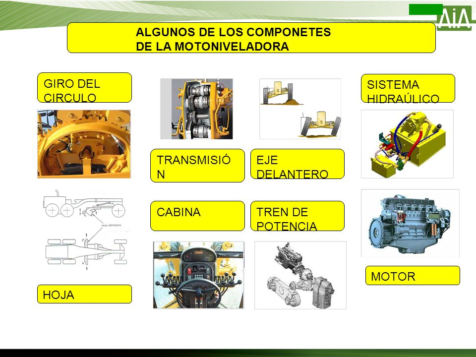 ALGUNOS DE LOS COMPONETES DE LA MOTONIVELADORA