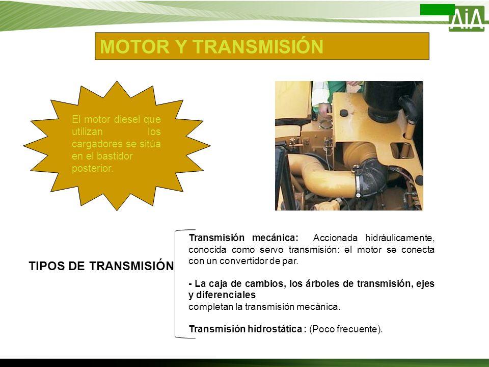MOTOR Y TRANSMISIÓN TIPOS DE TRANSMISIÓN