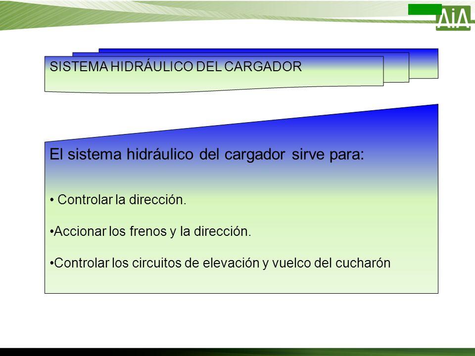 El sistema hidráulico del cargador sirve para: