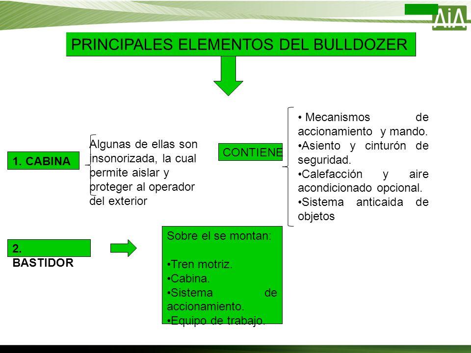PRINCIPALES ELEMENTOS DEL BULLDOZER