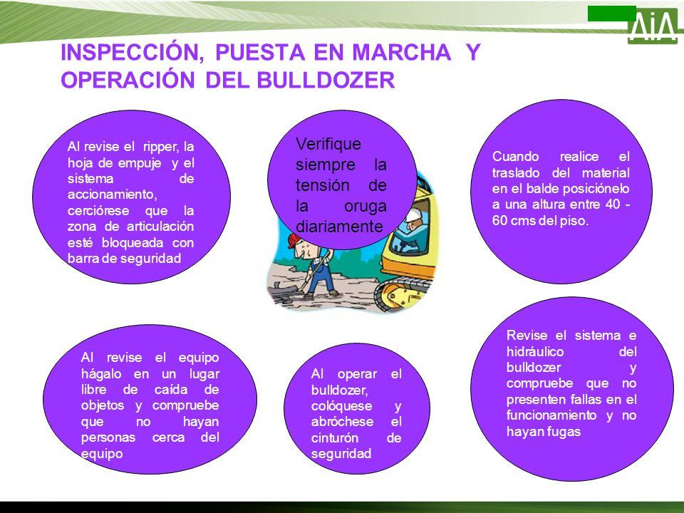 INSPECCIÓN, PUESTA EN MARCHA Y OPERACIÓN DEL BULLDOZER