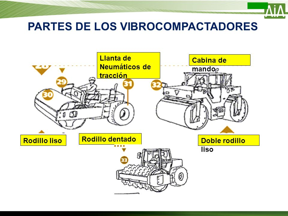 PARTES DE LOS VIBROCOMPACTADORES