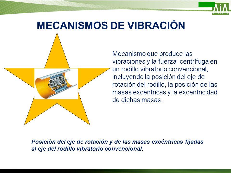 MECANISMOS DE VIBRACIÓN