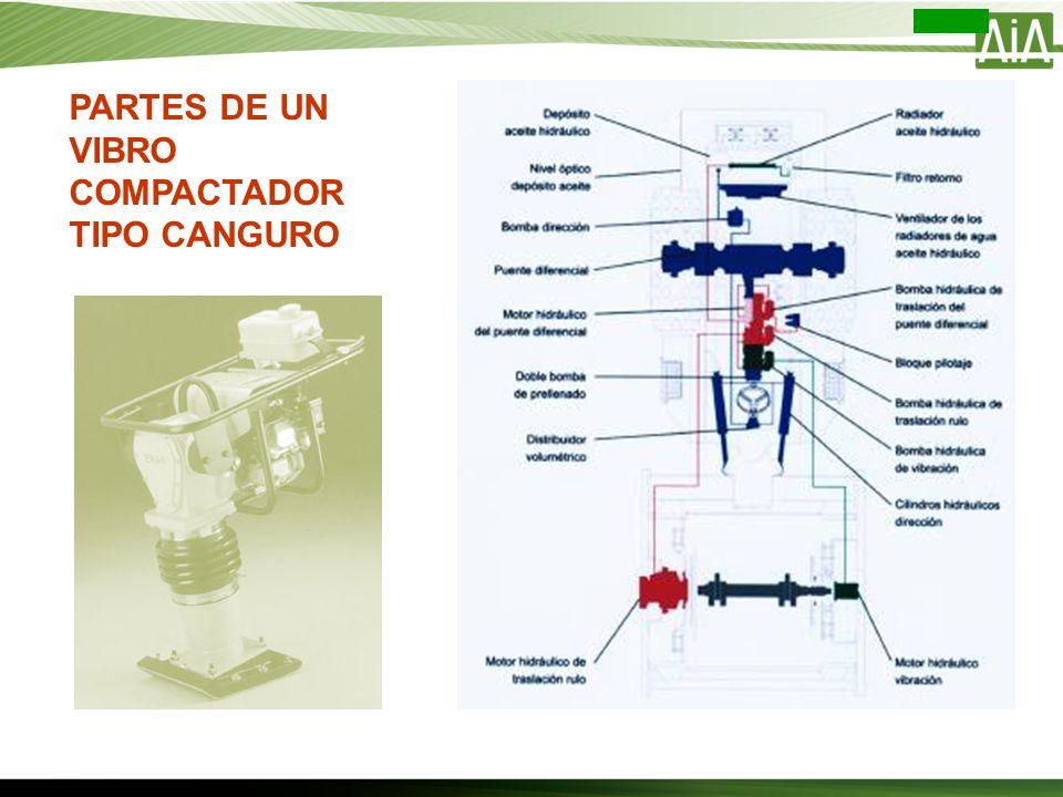 PARTES DE UN VIBRO COMPACTADOR TIPO CANGURO