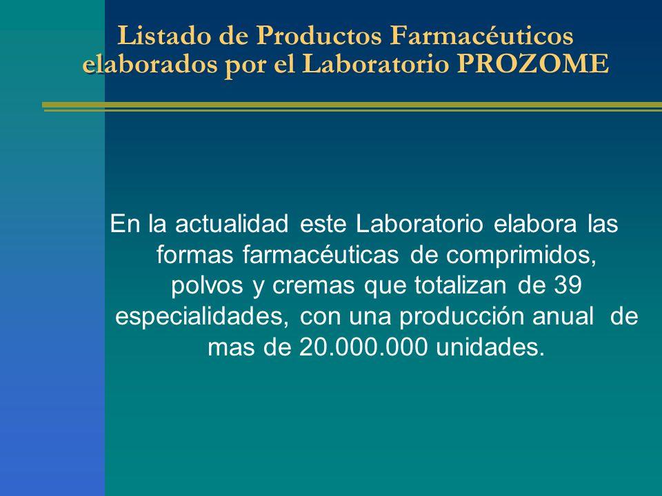 Listado de Productos Farmacéuticos elaborados por el Laboratorio PROZOME