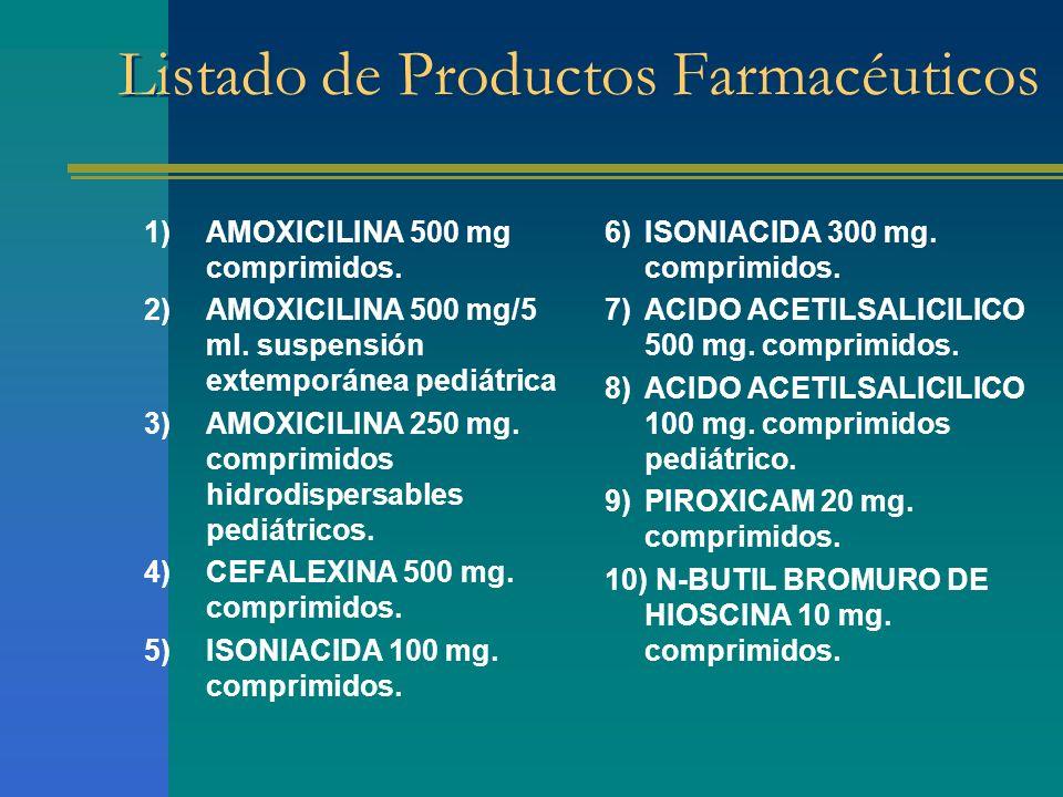 Listado de Productos Farmacéuticos