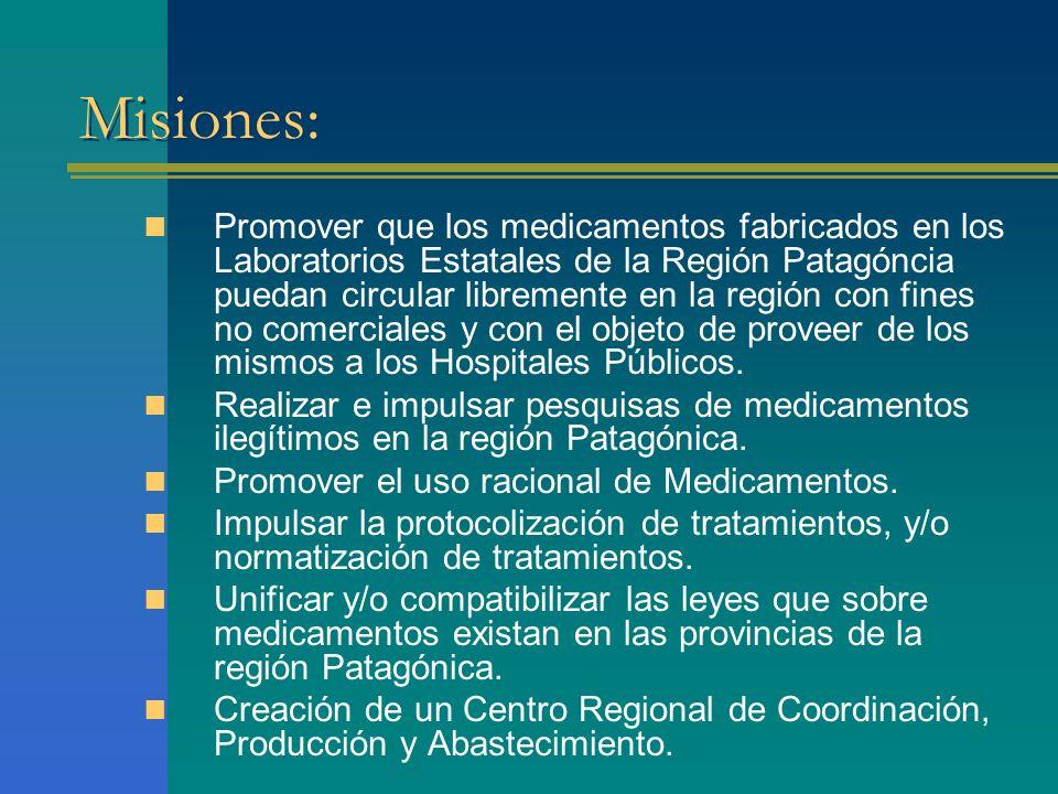 Misiones: