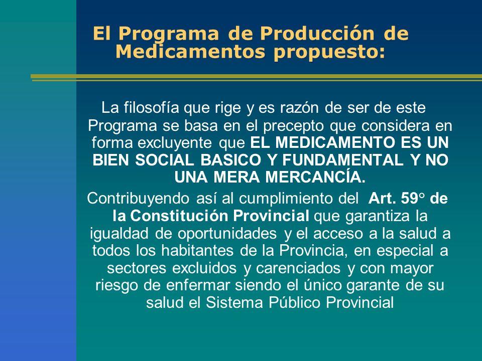 El Programa de Producción de Medicamentos propuesto: