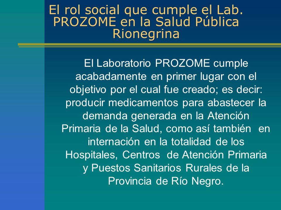 El rol social que cumple el Lab. PROZOME en la Salud Pública Rionegrina