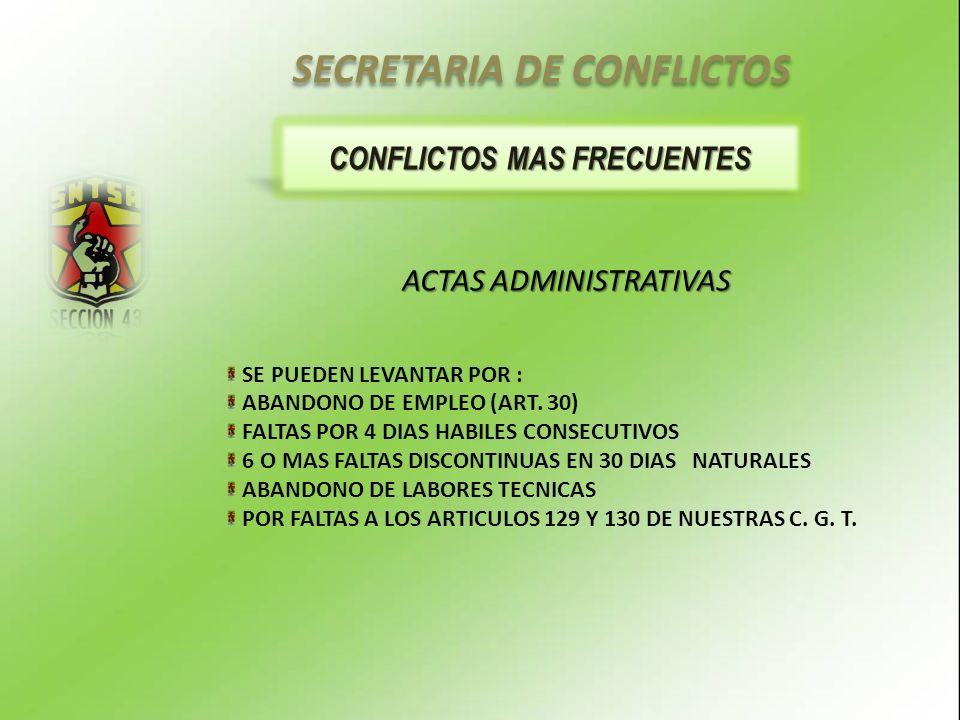 SECRETARIA DE CONFLICTOS CONFLICTOS MAS FRECUENTES