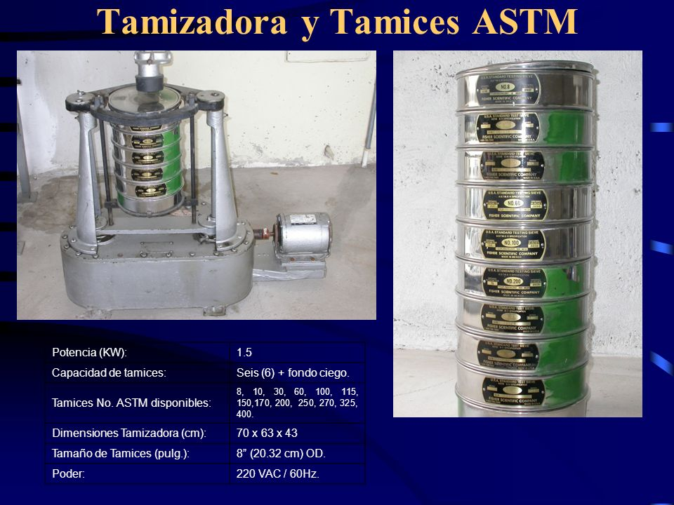 Tamizadora y Tamices ASTM