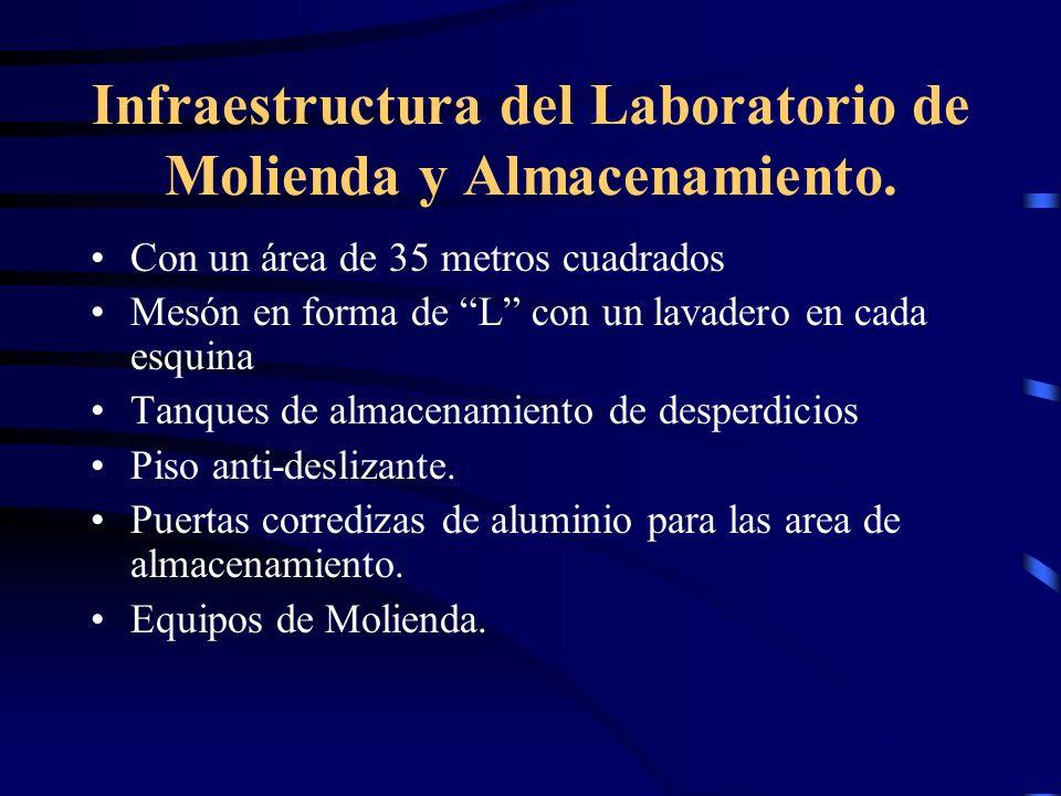 Infraestructura del Laboratorio de Molienda y Almacenamiento.