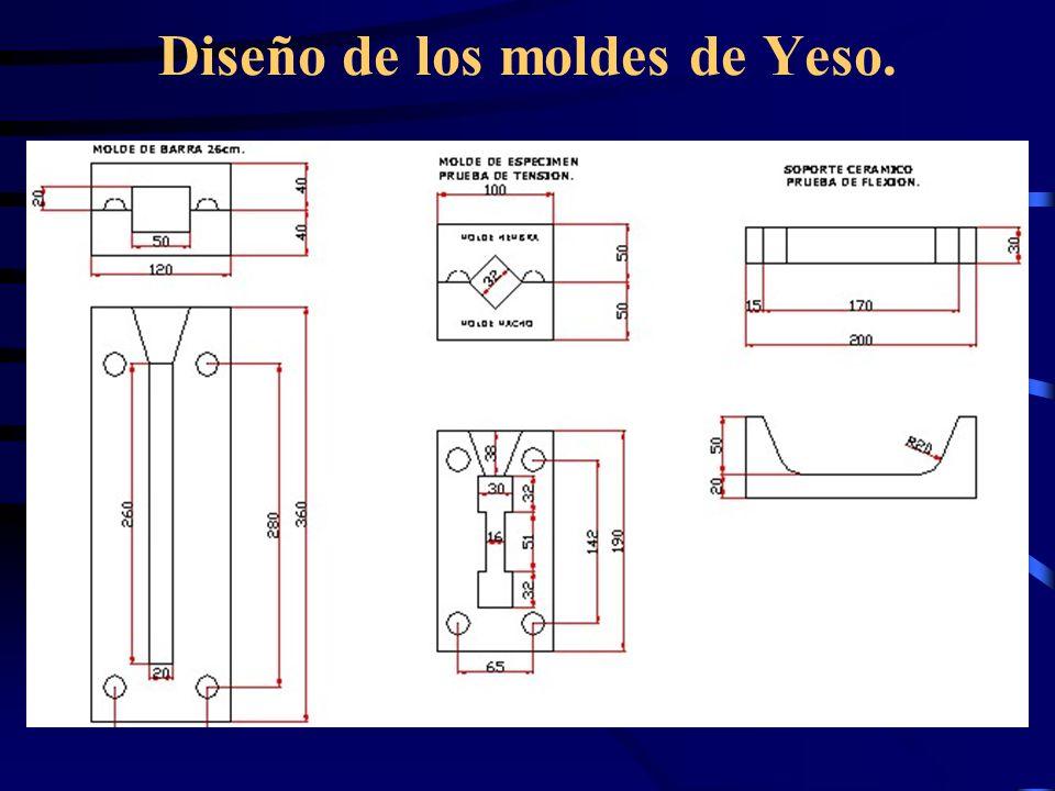 Diseño de los moldes de Yeso.