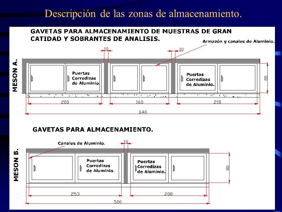 Descripción de las zonas de almacenamiento.